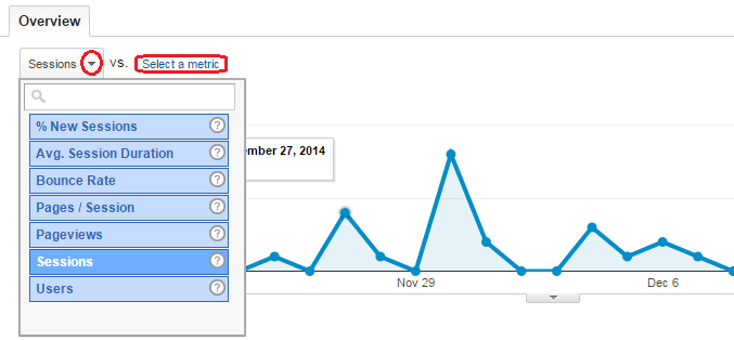 Google analytics graph options