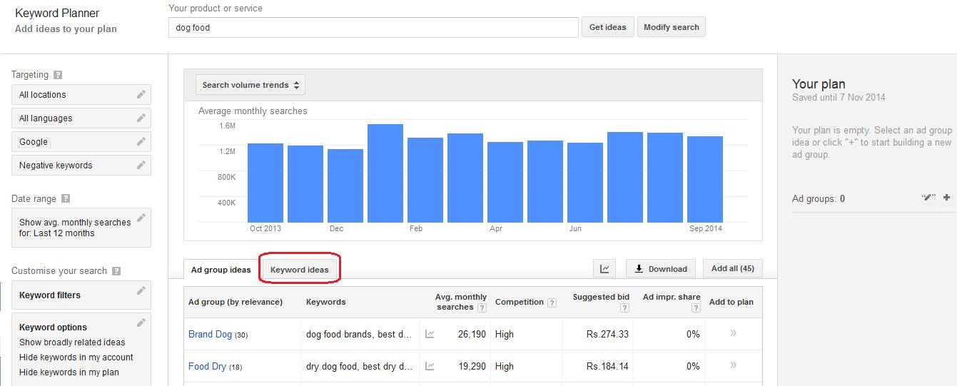 Google keyword tool 4