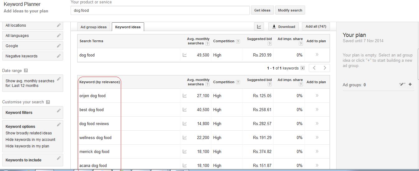 Google keyword tool 5