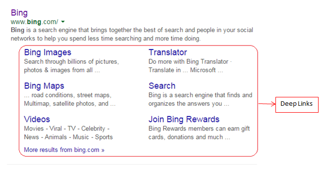 bing deep link example